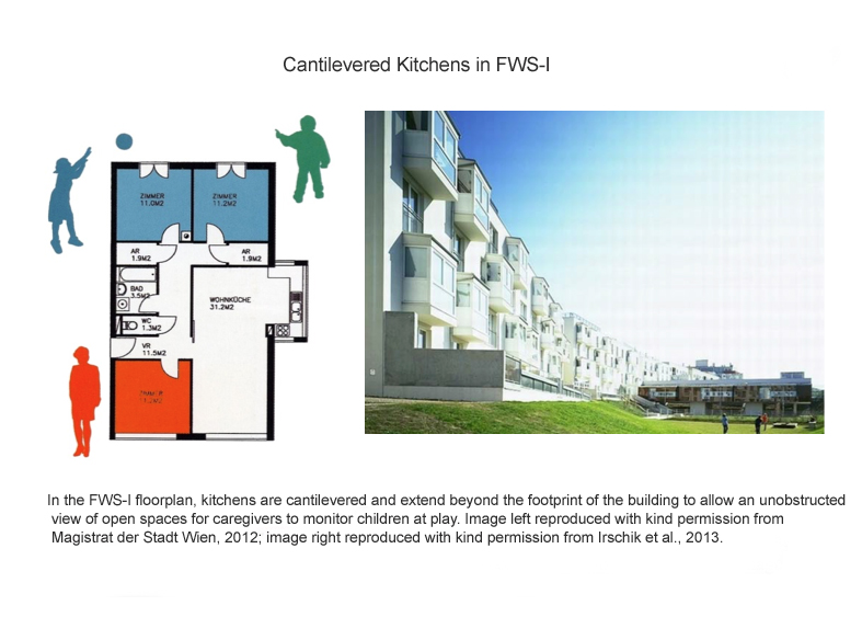 Images From Magistrat Der Stadt Wien And Irschik, Cantilevered Kitchens