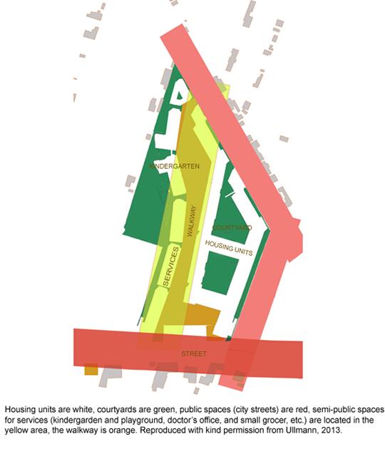 Franziska Ullmann Architect housing design plan