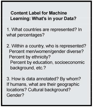 chart, content label for Machine Learning: Whats in your data?, what country, who, ethnicity, background, how is data annotated, by whom, background, gender
