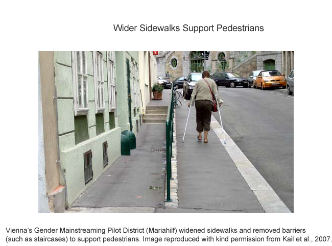Vienna sidewalks support pedestrians
