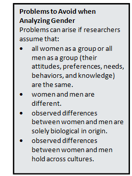 cultural attitudes toward women